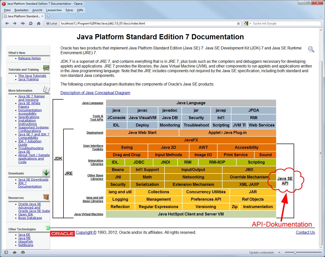 Java-Dokumentation des JDK Startseite