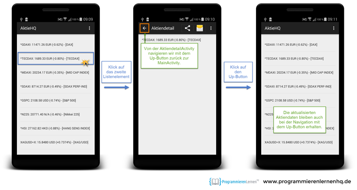 android lifecycle up button