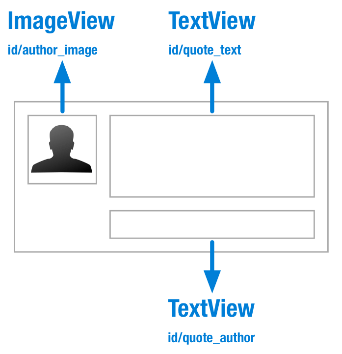 listview_layout_detail
