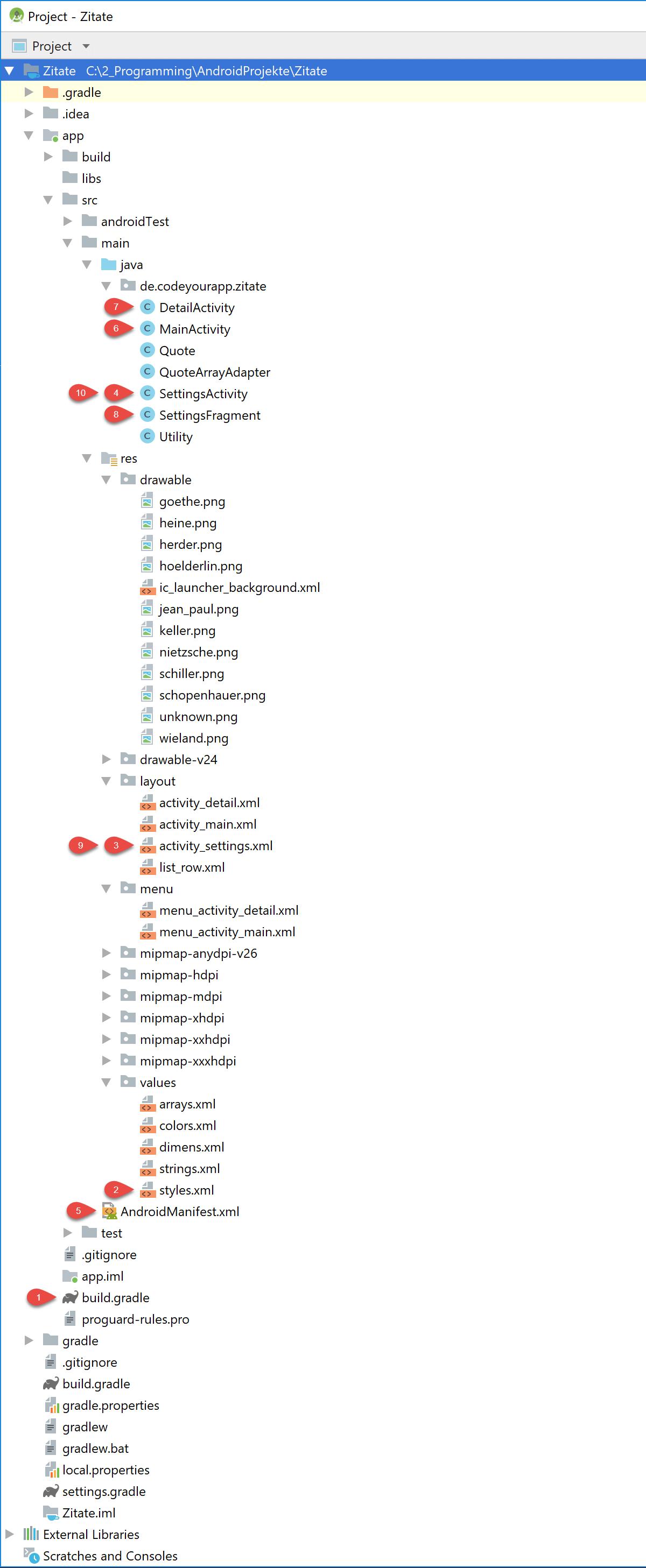 projekt_struktur_10-1iii